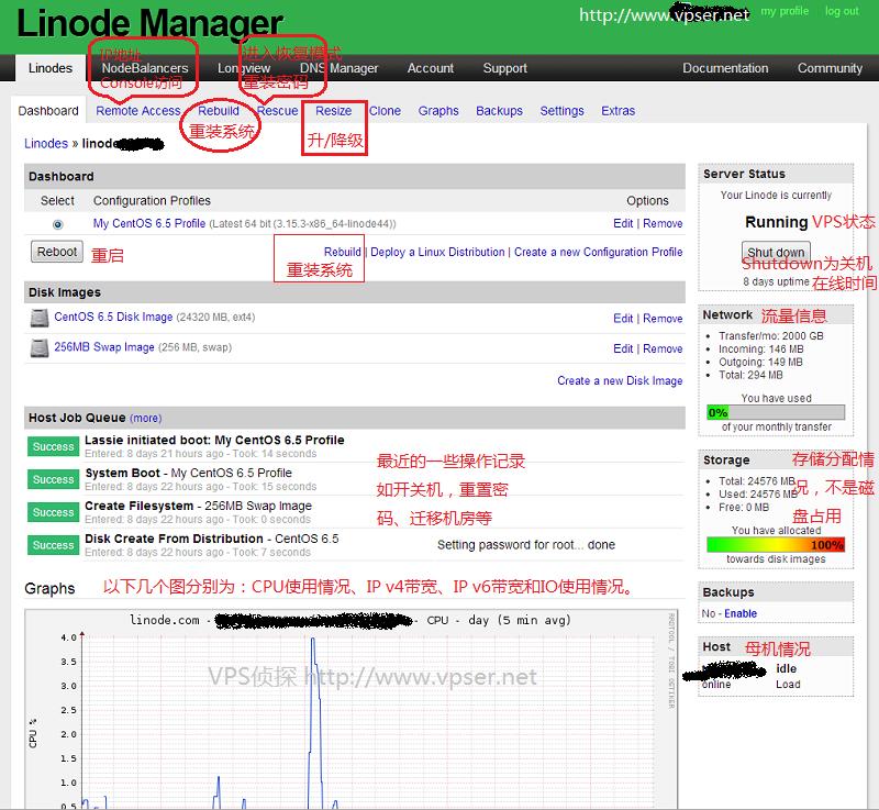 Linode 购买、安装、测试、配置教程最新