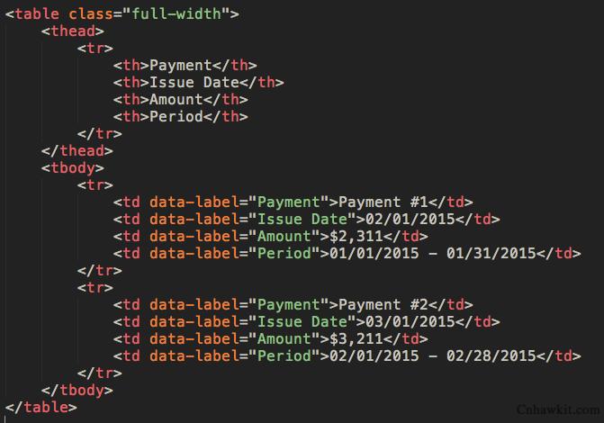 纯CSS实现响应式表格